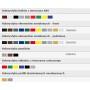 Lada chłodnicza LUZON 1.88 z agregatem wewnętrznym Igloo Lady chłodnicze z agregatem wewnętrznym - Plug-in - 4store.pl